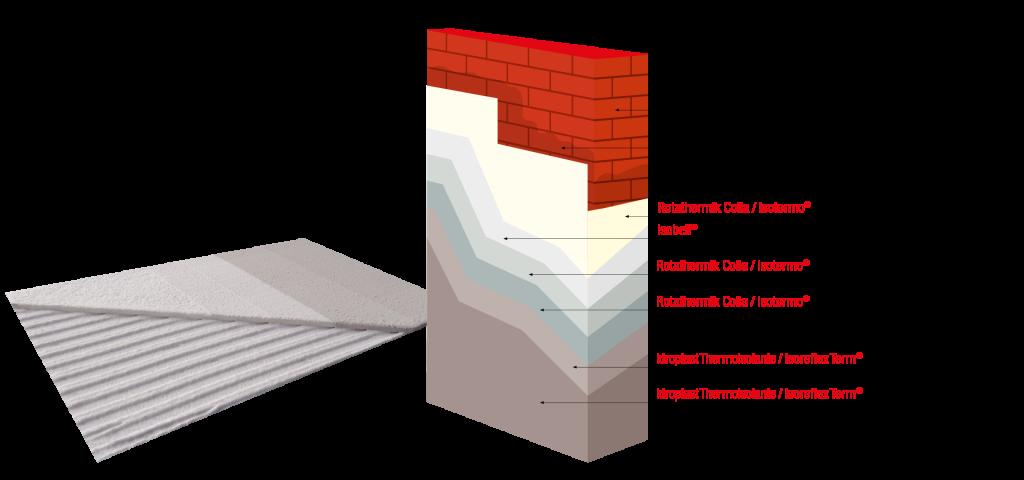 sistema-domusthermik
